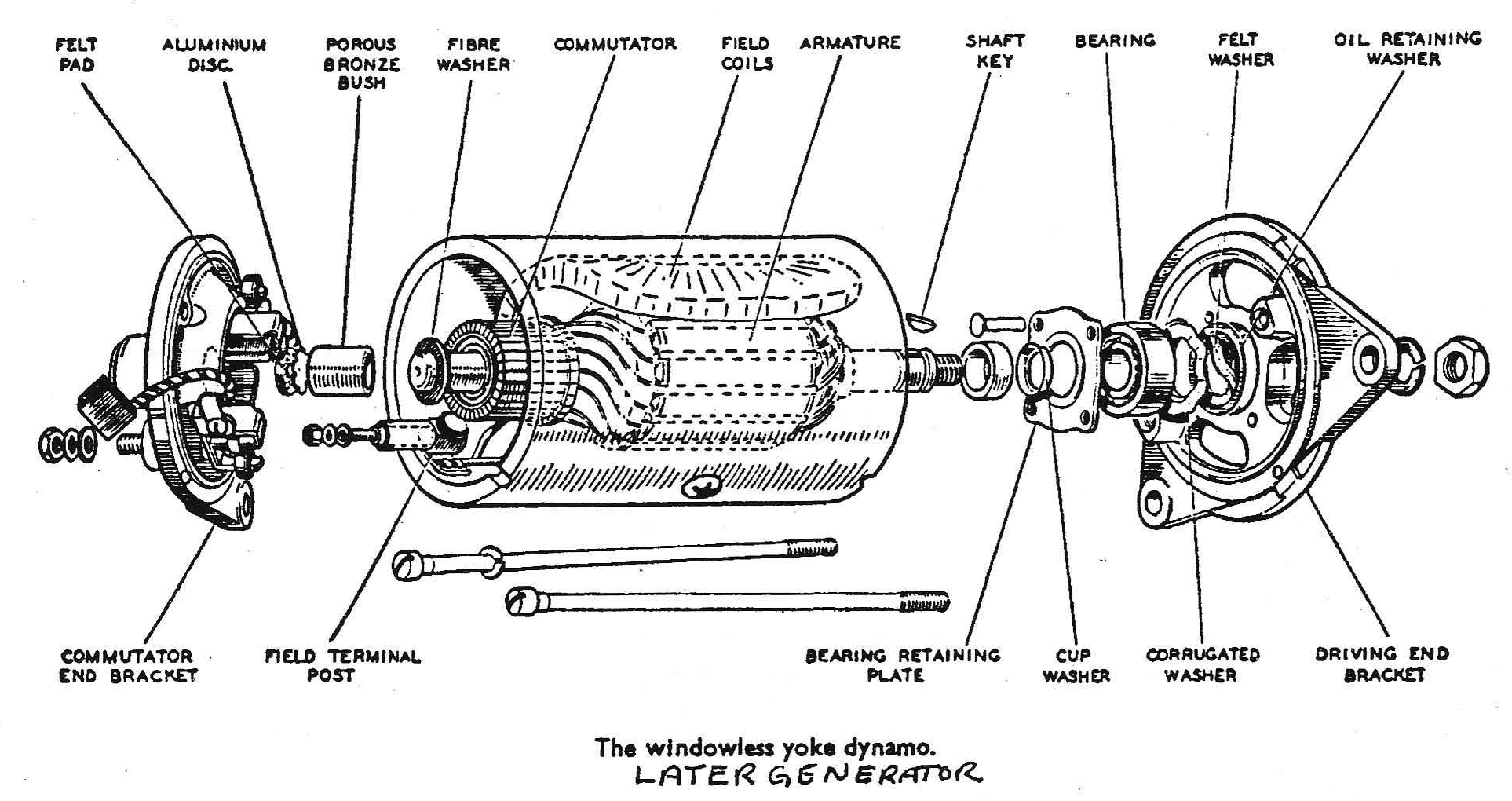 Techarticlegeneratorservice Fig on 6610 Ford Tractor Wiring Diagram