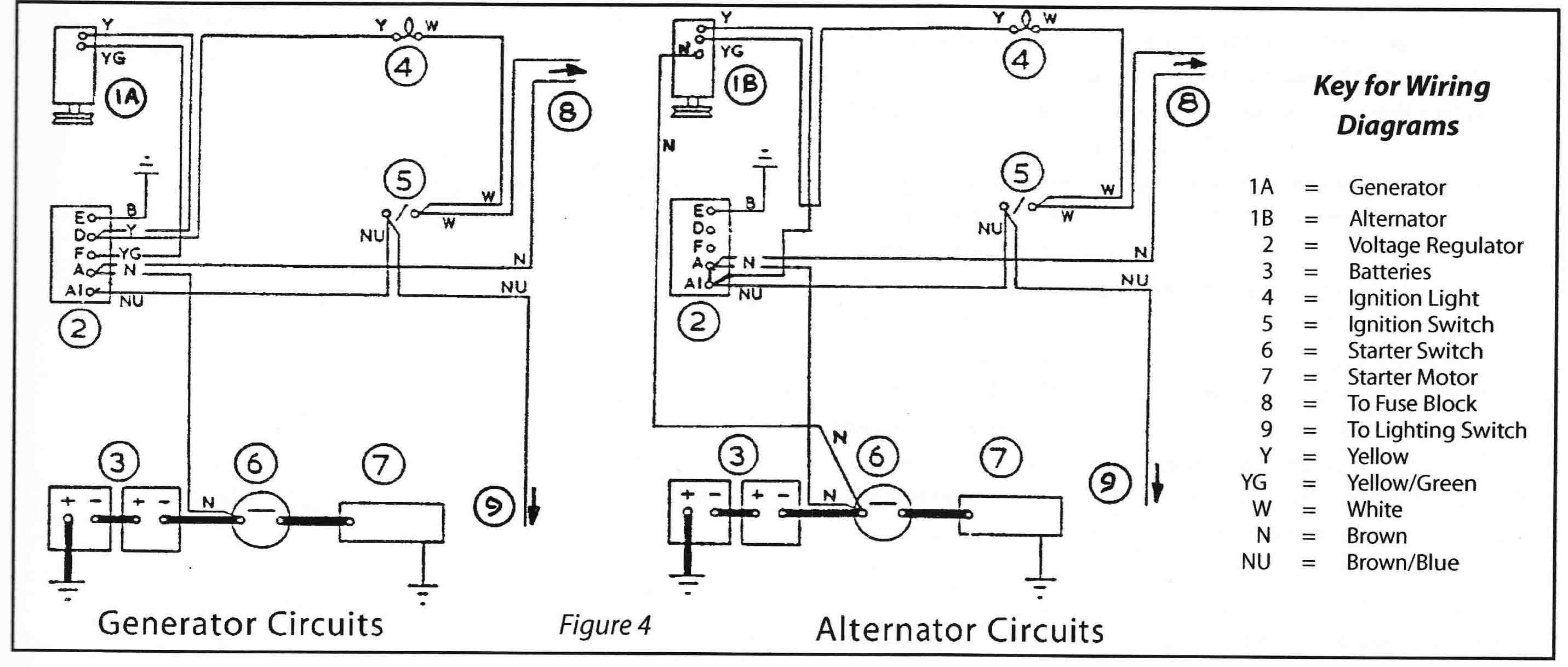 V26No1_Fig4 alternator conversion for the mga north american mga register converting generator to alternator wiring diagram at gsmx.co